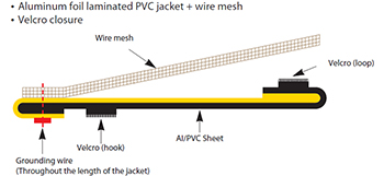 Cable_Jacket